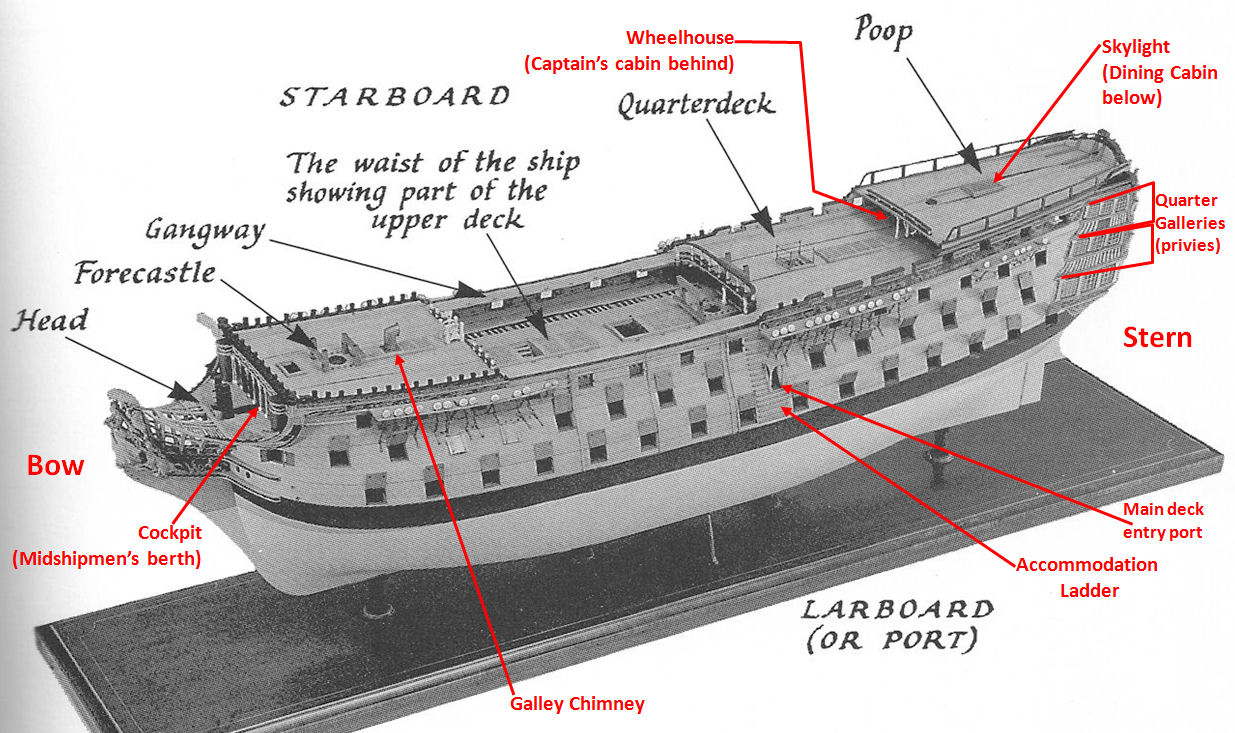 decks ransome's crossing life aboard ship kayedacus com parts of a ship diagram at gsmx.co