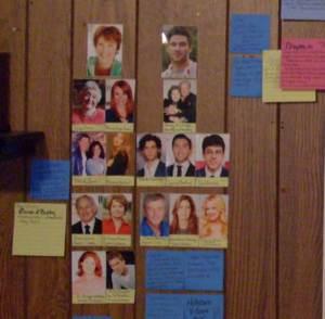 Characters + Wall
