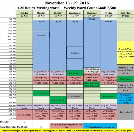 my-fd120-schedule-week-7