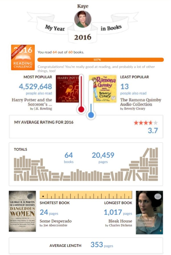 2016-goodreads-result